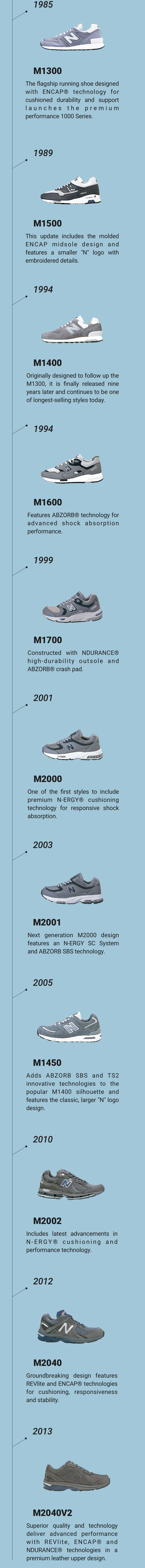 METCHA   New Balance 2000 is the 00s